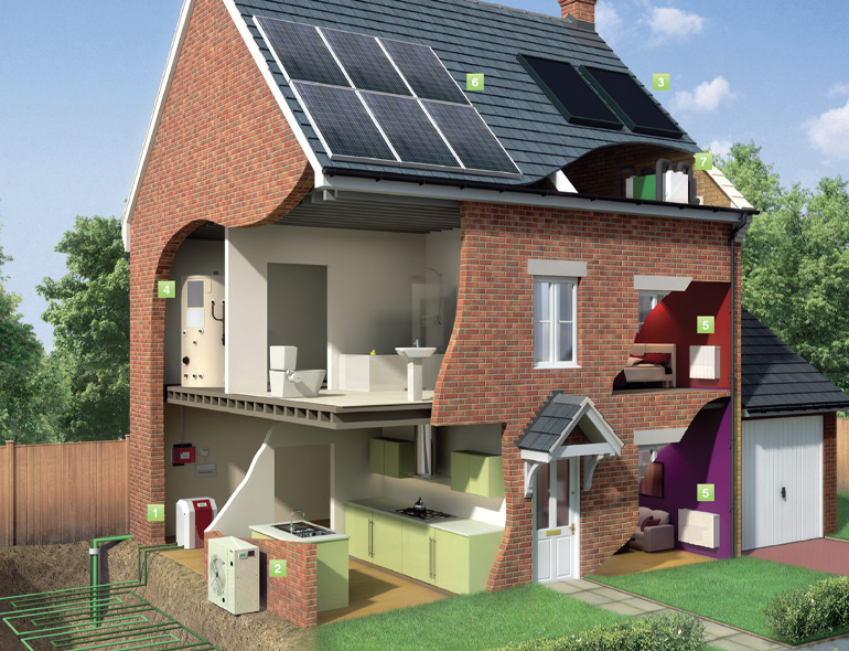 Dimplex - The Total Heating Solution